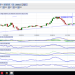 RELIANCE CAPITAL HAS FORMED A ROUNDING BOTTOM IN AN UPTREND