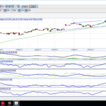 NIFTY FUTURES LOOKING TO TEST 9335-9350 LEVELS