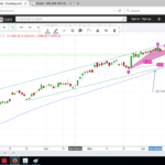 BANKNIFTY ALSO RESEMBLING A GOOD BULLISH CYPHER SHAPE IN AN UPTREND.