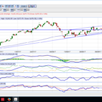NIFTY FUTURES RESEMBLING A BULLISH CYPHER